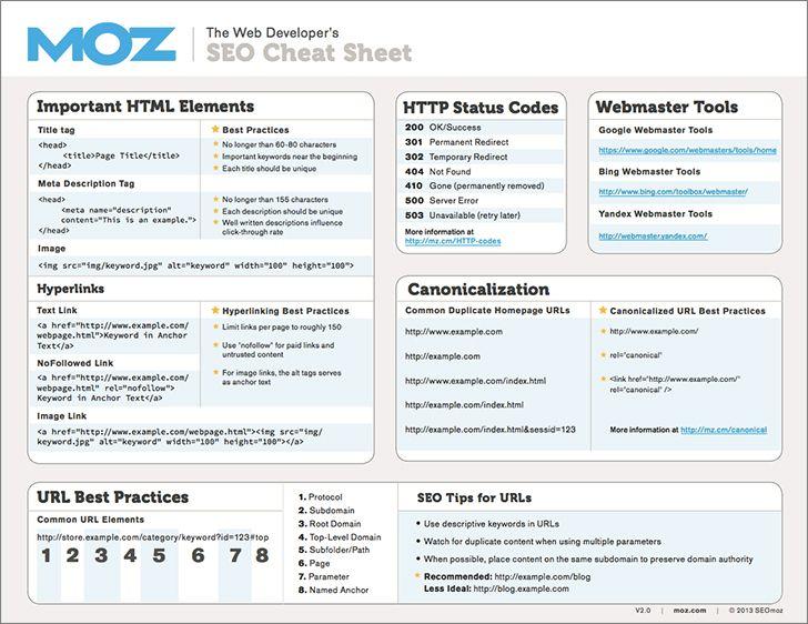 Web Developer's SEO Cheat Sheet